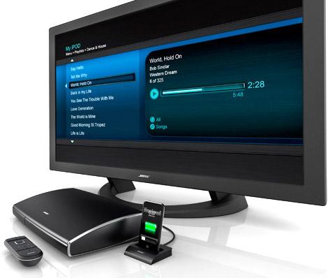 Bose VideoWave System