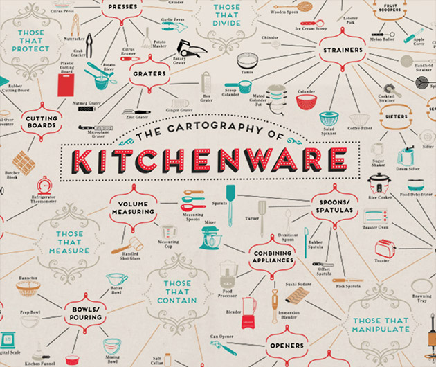 cartography-of-kitchenware-apron-01